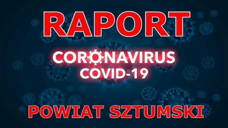 6 osób zakażonych COVID-19. Raport z powiatu sztumskiego z dnia 28 maja 2020 r.